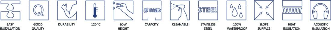 Wet room kit advantages